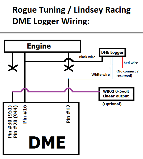 Lindsey Racing DME Logger Wiring