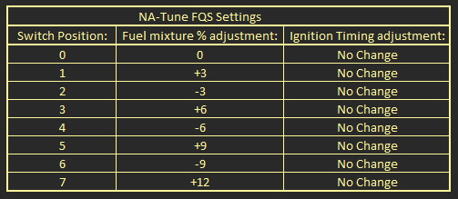 NA-Tune FQS Settings